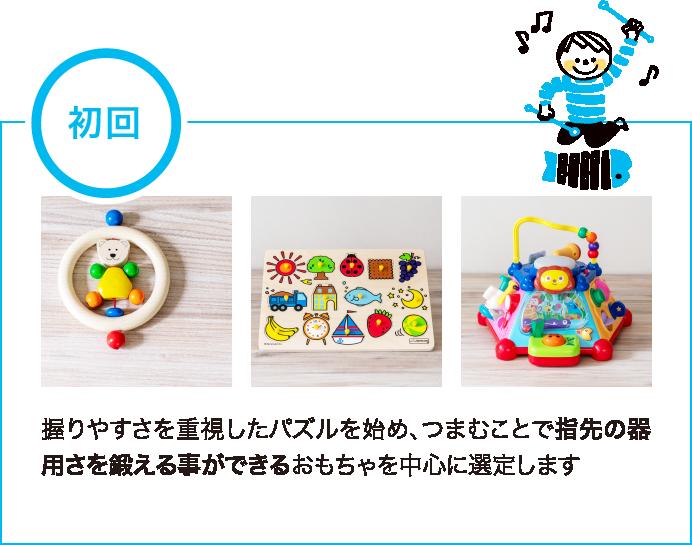知育玩具やおもちゃのレンタル・サブスク キッズラボラトリーの初回お届けのプランニング例